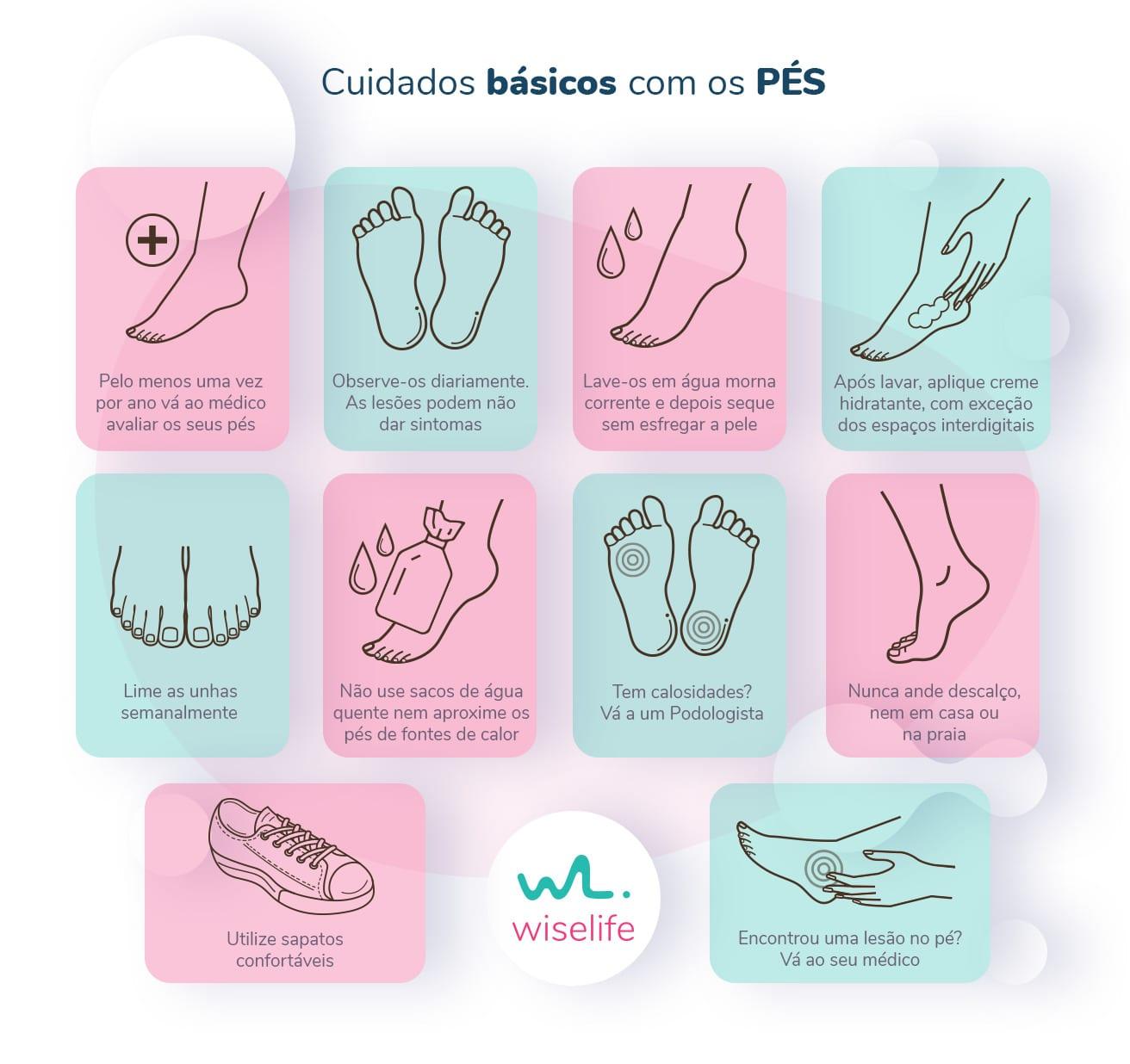 Cuidados básicos com os pés