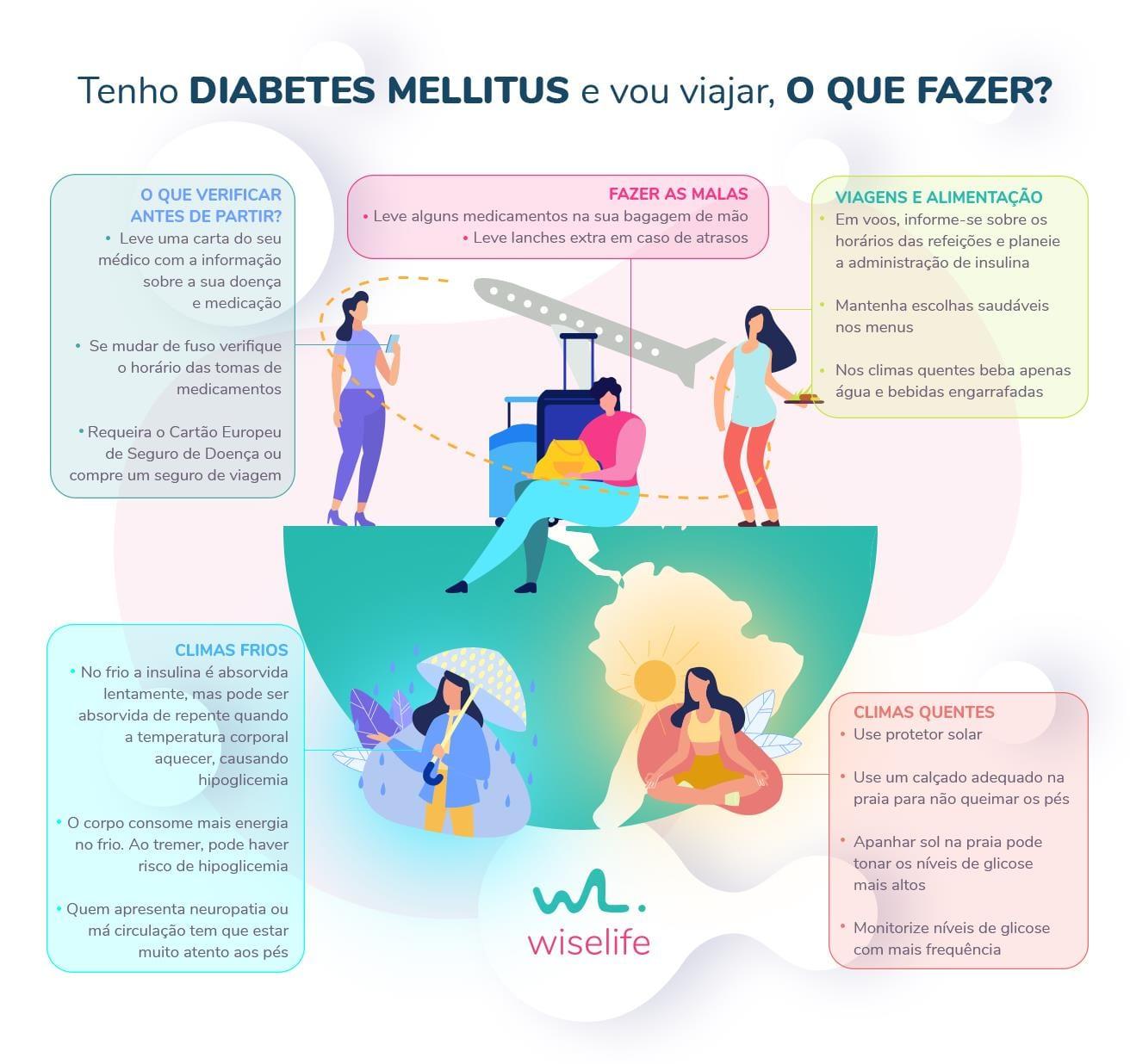 Viagens e Dibetes Mellitus